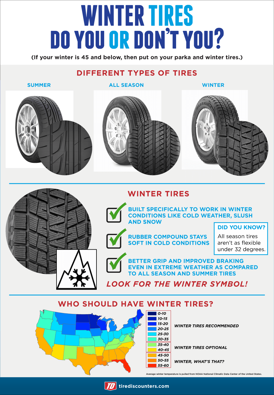 winter tires. Black Bedroom Furniture Sets. Home Design Ideas